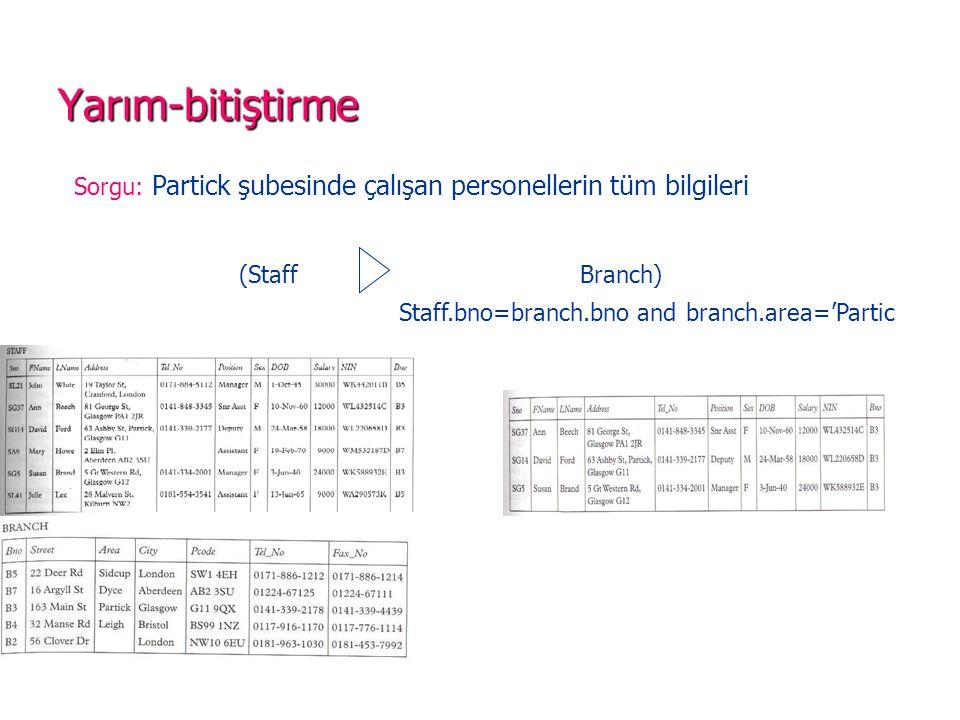 Yarım-bitiştirme Sorgu: Partick şubesinde çalışan personellerin tüm bilgileri (Staff branch.area='Partic Branch) Staff.bno=branch.bno and