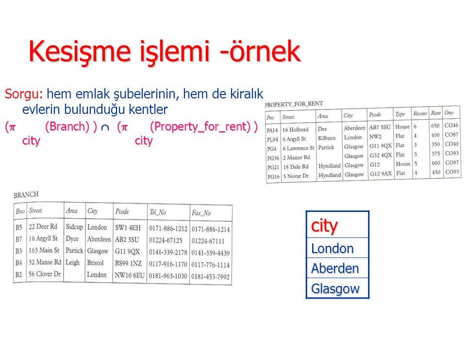 Kesişme işlemi -örnek Sorgu: hem emlak şubelerinin, hem de kiralık evlerin bulunduğu kentler (  (Branch) )  (  (Property_for_rent) ) city city city