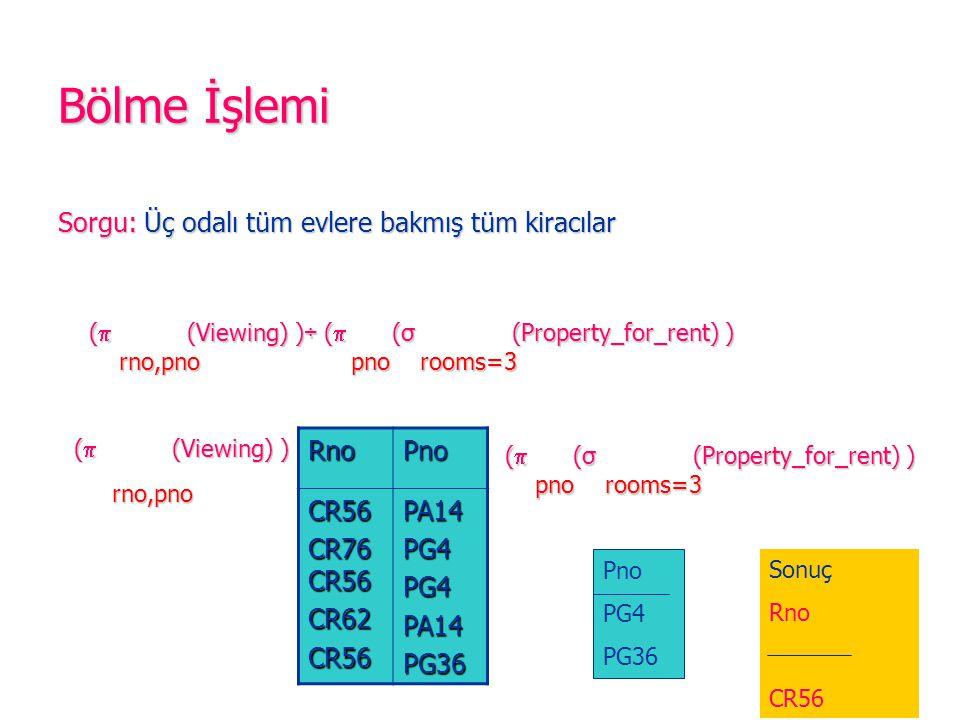 Bölme İşlemi Sorgu: Üç odalı tüm evlere bakmış tüm kiracılar (  (Viewing) )÷ (  (σ (Property_for_rent) ) rno,pno pno rooms=3 (  (Viewing) ) rno,pno RnoPno CR56 CR76 CR56 CR62CR56PA14PG4PG4PA14PG36 (  (σ (Property_for_rent) ) pno rooms=3 Pno PG4 PG36 Sonuç Rno CR56