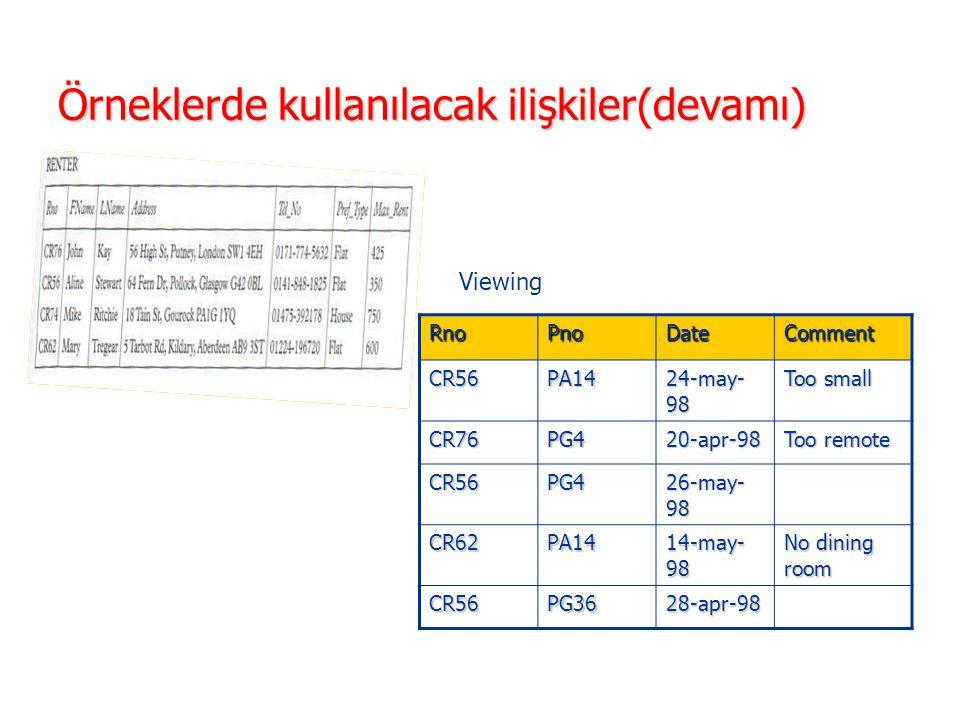 Örneklerde kullanılacak ilişkiler(devamı) RnoPnoDateCommentCR56PA14 24-may- 98 Too small CR76PG420-apr-98 Too remote CR56PG4 26-may- 98 CR62PA14 14-ma