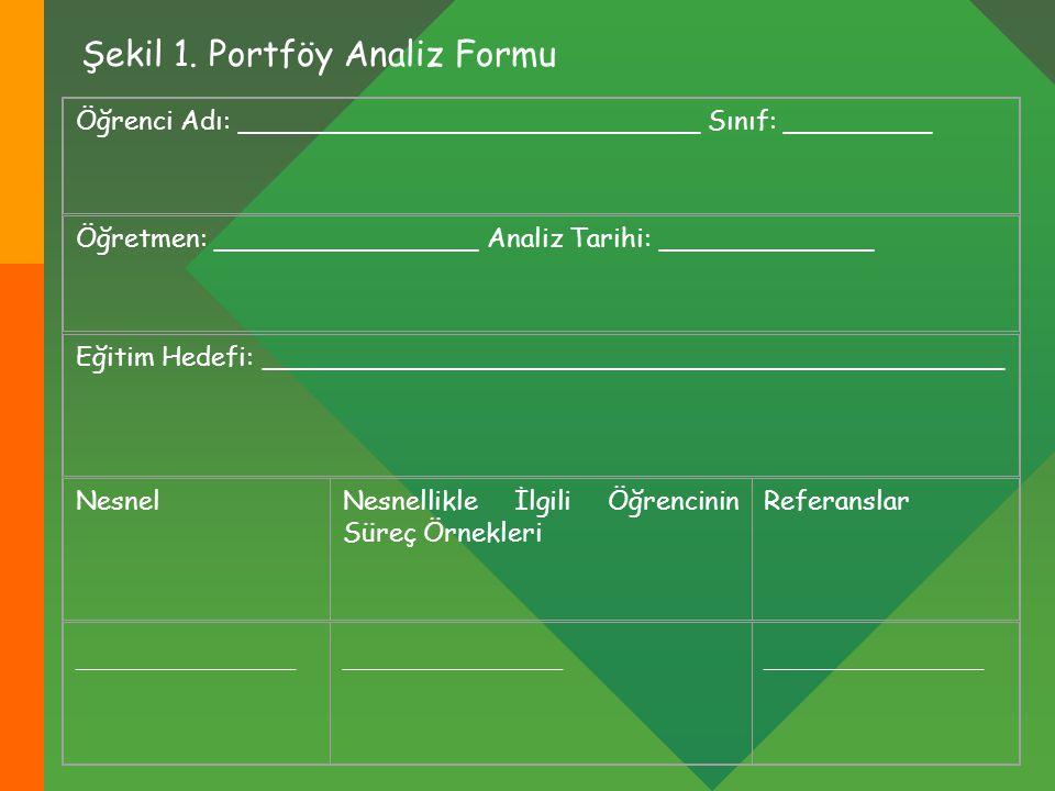 Şekil 1. Portföy Analiz Formu Öğrenci Adı: ____________________________ Sınıf: _________ Öğretmen: ________________ Analiz Tarihi: _____________ Eğiti