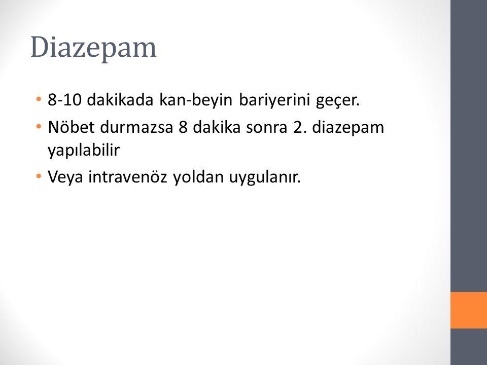 11-20 dakika tedavisi IV Diazepam Diazem ampul 10 mg/2 cc 1x1 cc, IV VA: 16 kg Doz: 0.3 mg/kg, 5 dakikada yavaş
