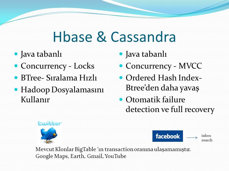 Hbase & Cassandra Java tabanlı Concurrency - Locks BTree- Sıralama Hızlı Hadoop Dosyalamasını Kullanır Java tabanlı Concurrency - MVCC Ordered Hash In