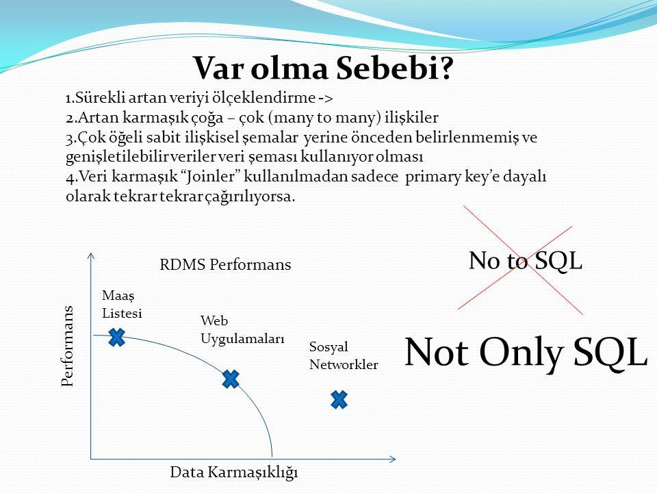 No to SQL Not Only SQL Var olma Sebebi? 1.Sürekli artan veriyi ölçeklendirme -> 2.Artan karmaşık çoğa – çok (many to many) ilişkiler 3.Çok öğeli sabit