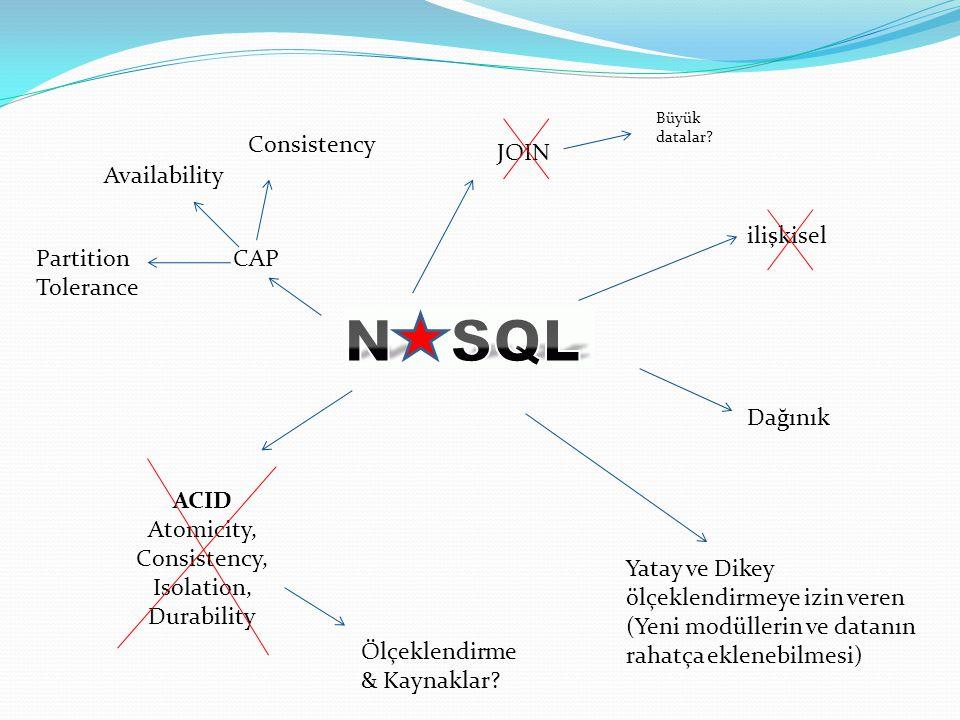 ilişkisel Yatay ve Dikey ölçeklendirmeye izin veren (Yeni modüllerin ve datanın rahatça eklenebilmesi) Dağınık JOIN ACID Atomicity, Consistency, Isola
