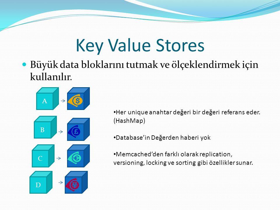 Key Value Stores Büyük data bloklarını tutmak ve ölçeklendirmek için kullanılır. A C D B Her unique anahtar değeri bir değeri referans eder. (HashMap)