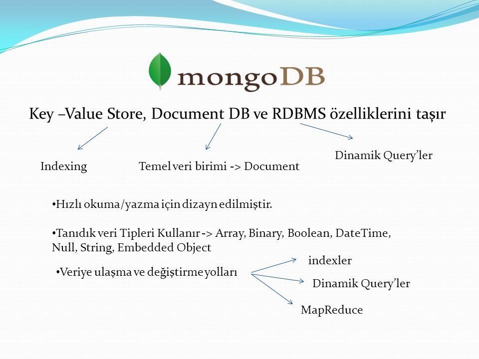 Key –Value Store, Document DB ve RDBMS özelliklerini taşır Dinamik Query'ler Indexing Hızlı okuma/yazma için dizayn edilmiştir. Tanıdık veri Tipleri K