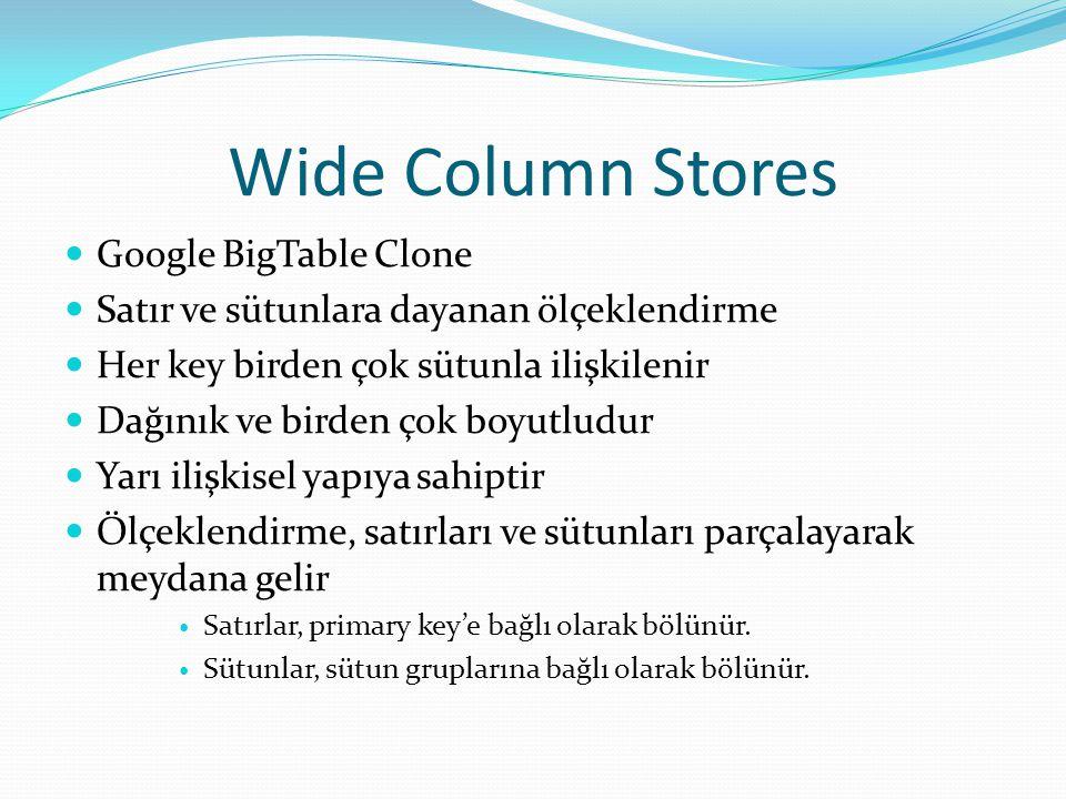 Wide Column Stores Google BigTable Clone Satır ve sütunlara dayanan ölçeklendirme Her key birden çok sütunla ilişkilenir Dağınık ve birden çok boyutlu