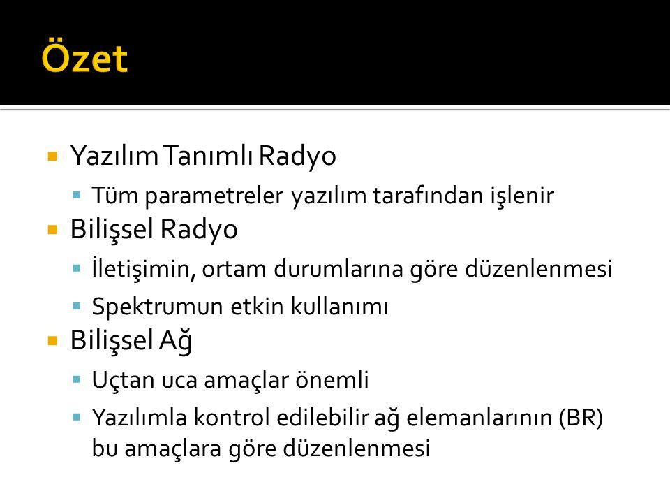  Yazılım Tanımlı Radyo  Tüm parametreler yazılım tarafından işlenir  Bilişsel Radyo  İletişimin, ortam durumlarına göre düzenlenmesi  Spektrumun