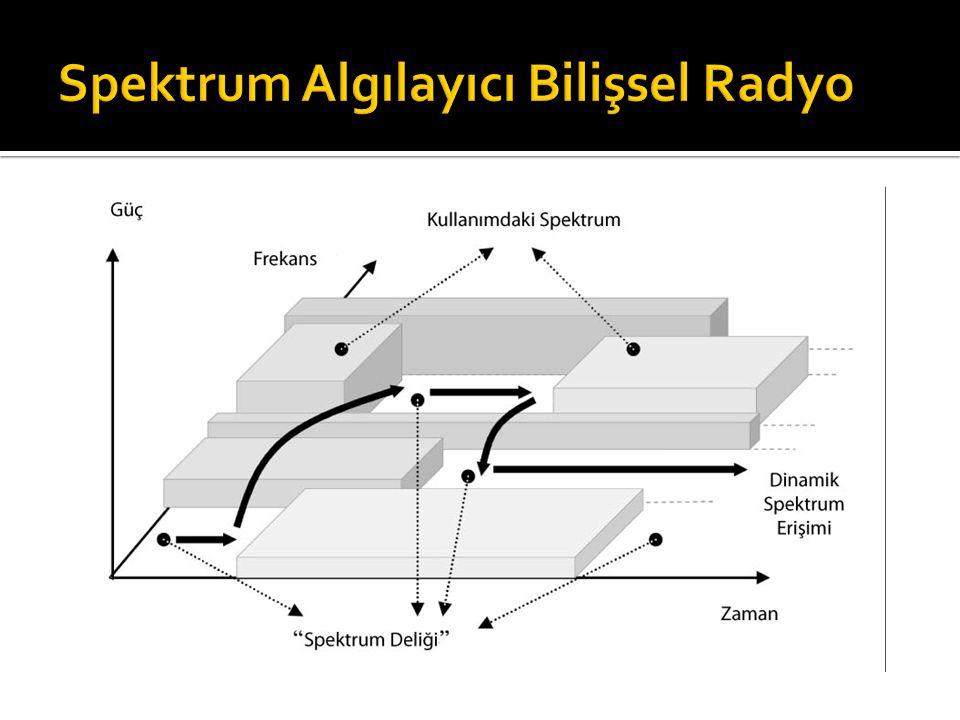 Kullanılmayan spektrumu algılama  Spektrum delikleri  Verici algılama: Belli bir spektrumda bir verici varlığını sorgulama  Çakışan süzgeçler (Matched Filters)  Enerji  Dairesel-durağan öznitelikler (Cyclostationary feature)  Ortak algılama: Bir çok BR kullanıcısının ortak kararı