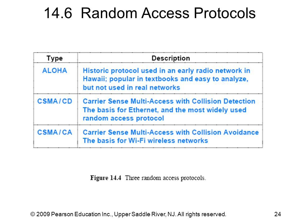 14.6 Random Access Protocols © 2009 Pearson Education Inc., Upper Saddle River, NJ. All rights reserved.24