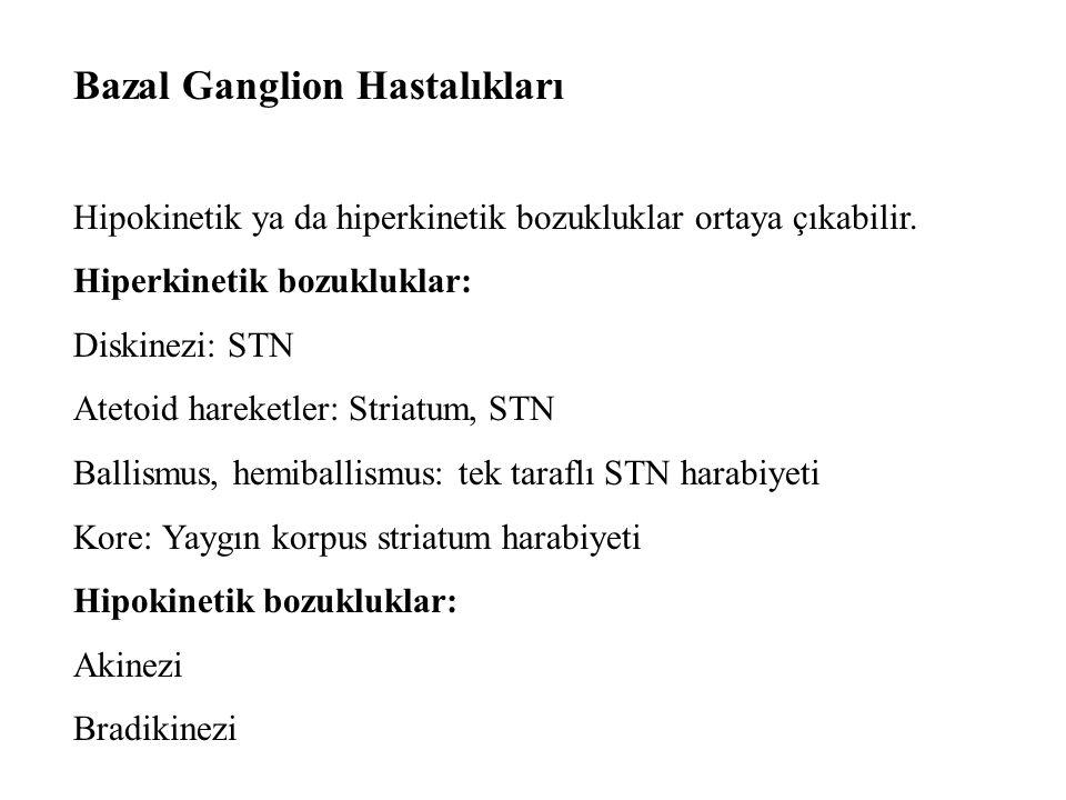 Bazal Ganglion Hastalıkları Hipokinetik ya da hiperkinetik bozukluklar ortaya çıkabilir. Hiperkinetik bozukluklar: Diskinezi: STN Atetoid hareketler: