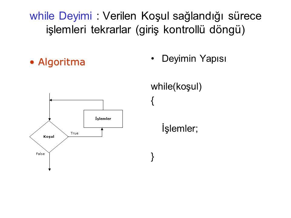 while Deyimi : Verilen Koşul sağlandığı sürece işlemleri tekrarlar (giriş kontrollü döngü) Deyimin Yapısı while(koşul) { İşlemler; } Algoritma Algoritma Koşul İşlemler False True