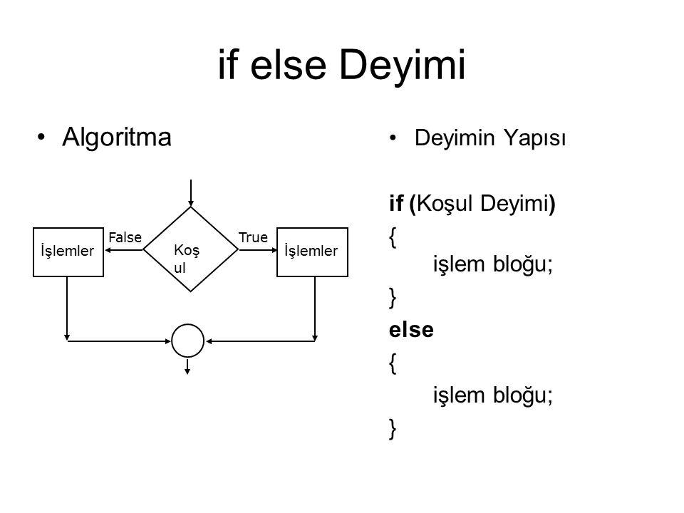 if else Deyimi Algoritma Deyimin Yapısı if (Koşul Deyimi) { işlem bloğu; } else { işlem bloğu; } Koş ul İşlemler FalseTrue İşlemler