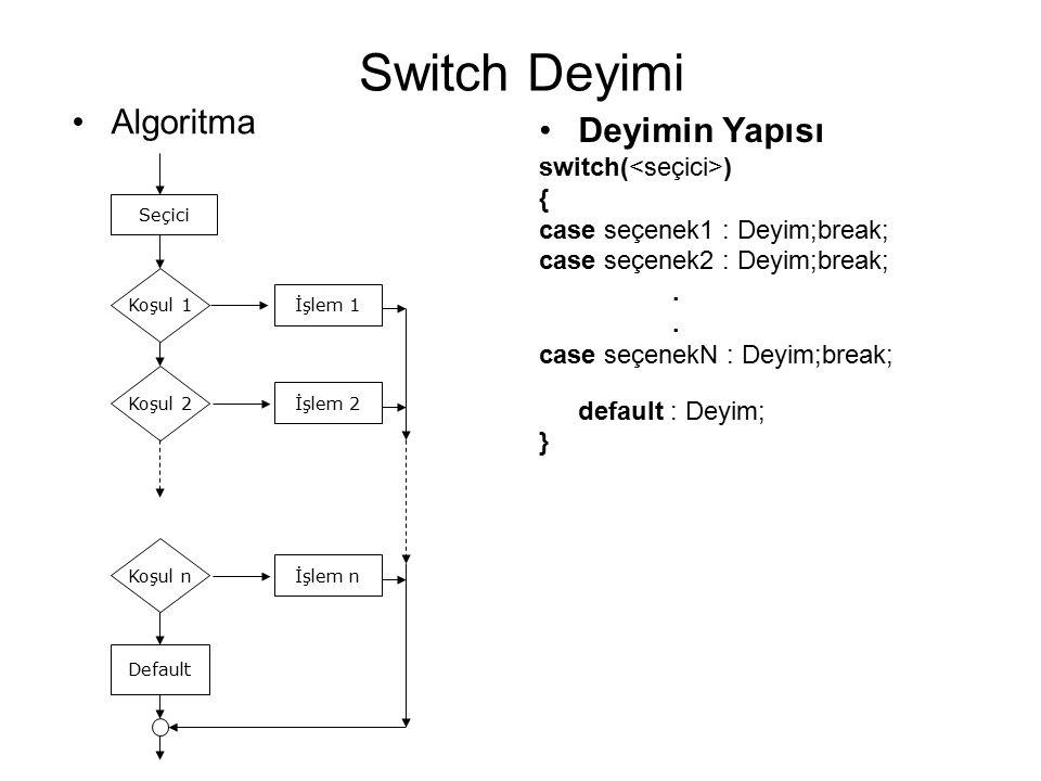 Switch Deyimi Algoritma Deyimin Yapısı switch( ) { case seçenek1 : Deyim;break; case seçenek2 : Deyim;break;.