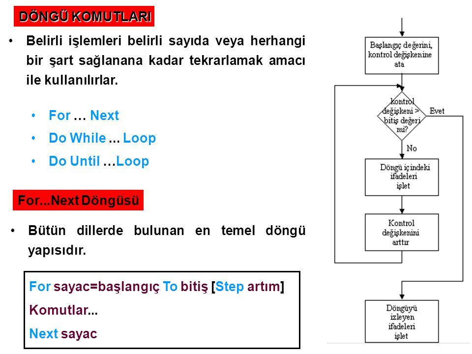DÖNGÜ KOMUTLARI Belirli işlemleri belirli sayıda veya herhangi bir şart sağlanana kadar tekrarlamak amacı ile kullanılırlar. For … Next Do While... Lo