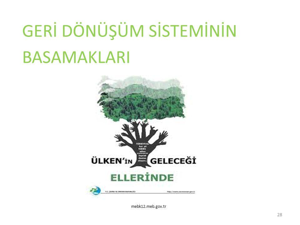 GERİ DÖNÜŞÜM SİSTEMİNİN BASAMAKLARI 28 mebk12.meb.gov.tr