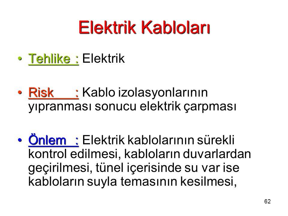62 Elektrik Kabloları Tehlike:Tehlike: Elektrik Risk:Risk: Kablo izolasyonlarının yıpranması sonucu elektrik çarpması Önlem:Önlem: Elektrik kabloların