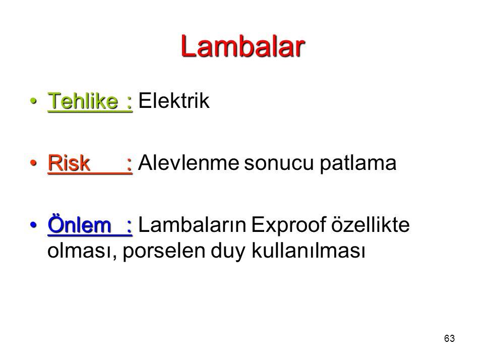 63 Lambalar Tehlike:Tehlike: Elektrik Risk:Risk: Alevlenme sonucu patlama Önlem:Önlem: Lambaların Exproof özellikte olması, porselen duy kullanılması