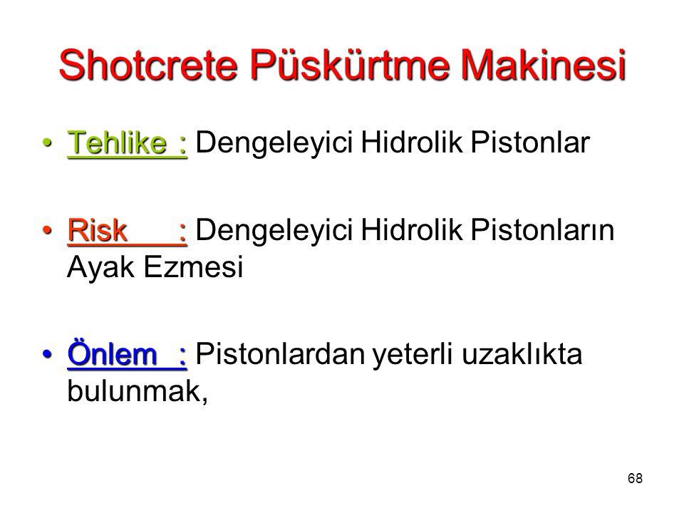 68 Shotcrete Püskürtme Makinesi Tehlike:Tehlike: Dengeleyici Hidrolik Pistonlar Risk:Risk: Dengeleyici Hidrolik Pistonların Ayak Ezmesi Önlem:Önlem: P