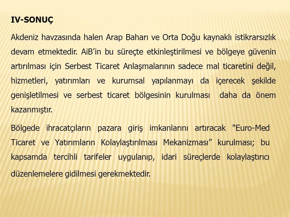 Türkiye, Akdeniz İçin Birlik'e çekinceli yaklaşmaktadır.