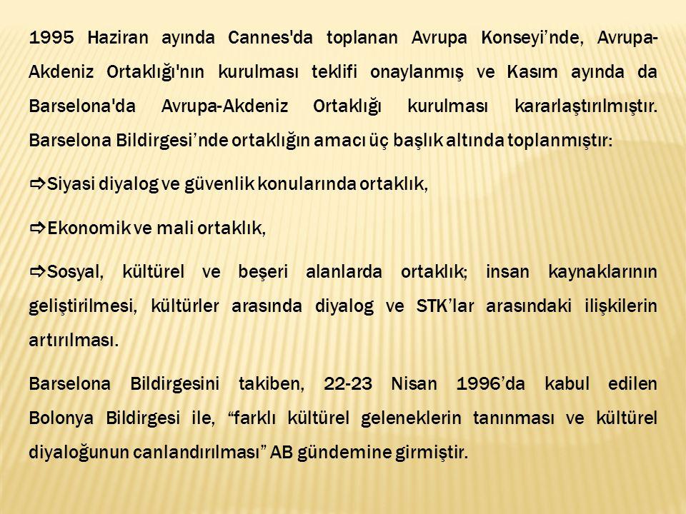1997 yılında Selanik'te Kültürler ve Medeniyetler Diyaloğu Çalışma Toplantısı yapıldı.