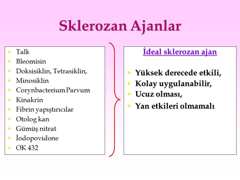 Sklerozan Ajanlar TalkTalk BleomisinBleomisin Doksisiklin, Tetrasiklin,Doksisiklin, Tetrasiklin, MinosiklinMinosiklin Corynbacterium ParvumCorynbacter