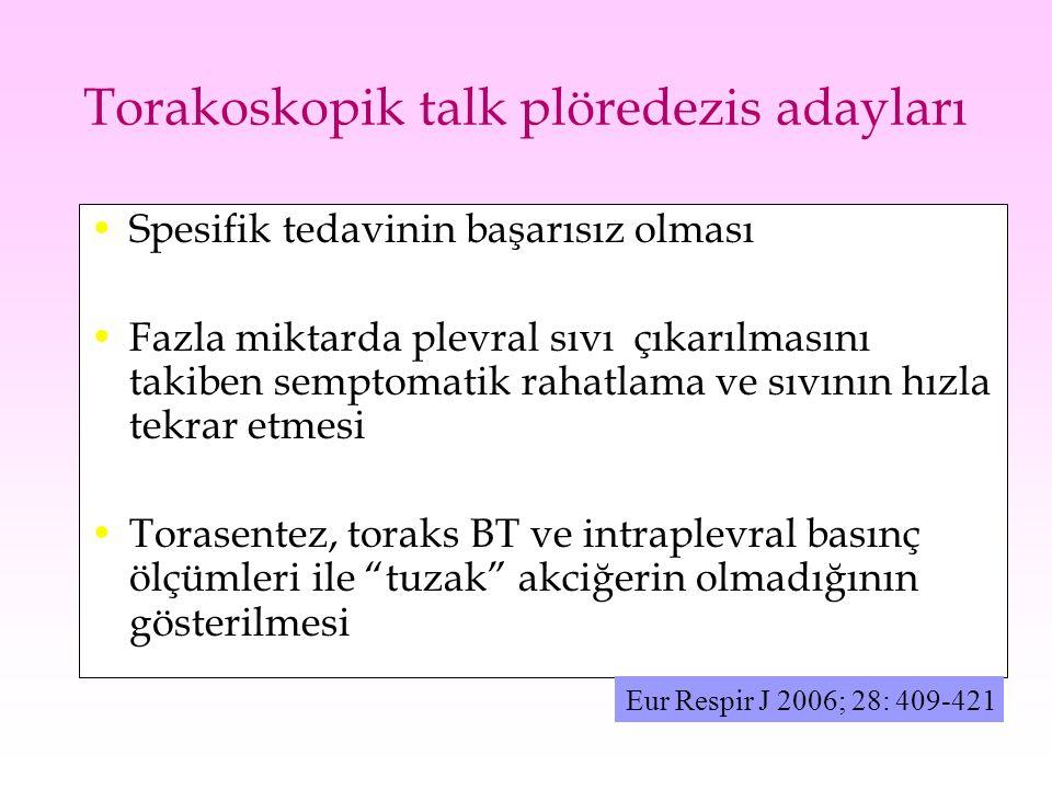 Torakoskopik talk plöredezis adayları Spesifik tedavinin başarısız olması Fazla miktarda plevral sıvı çıkarılmasını takiben semptomatik rahatlama ve s