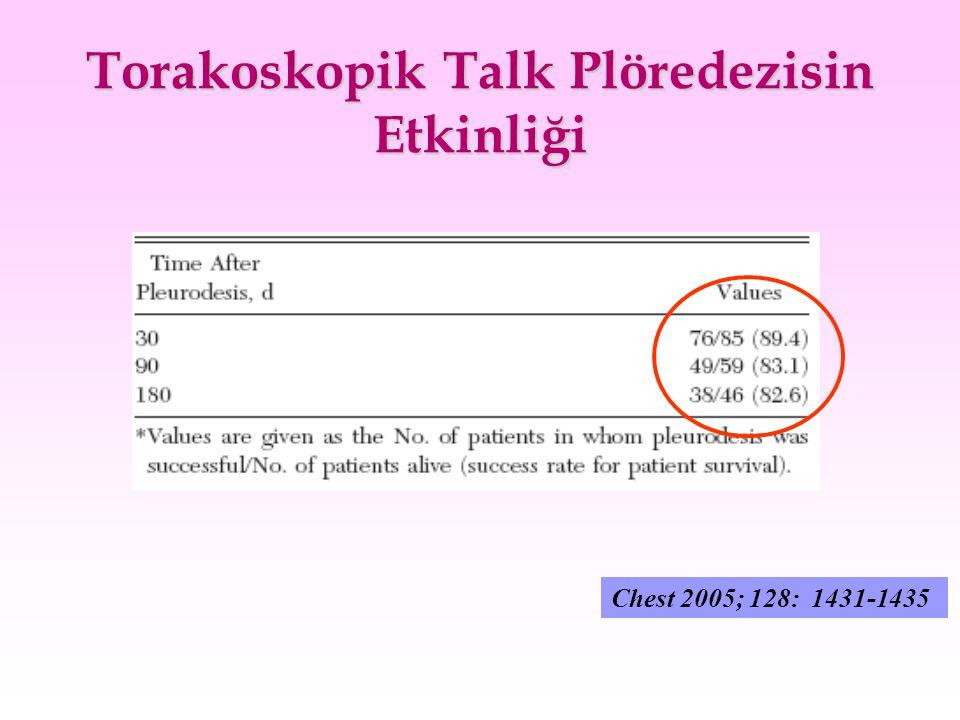 Torakoskopik Talk Plöredezisin Etkinliği Chest 2005; 128: 1431-1435