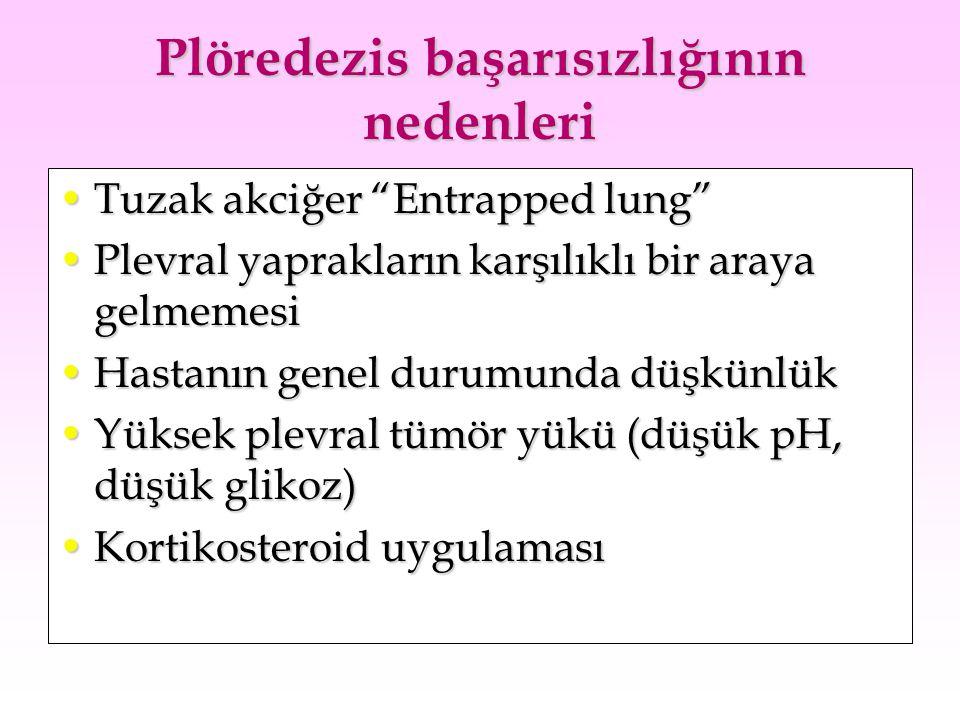 """Plöredezis başarısızlığının nedenleri Tuzak akciğer """"Entrapped lung""""Tuzak akciğer """"Entrapped lung"""" Plevral yaprakların karşılıklı bir araya gelmemesiP"""