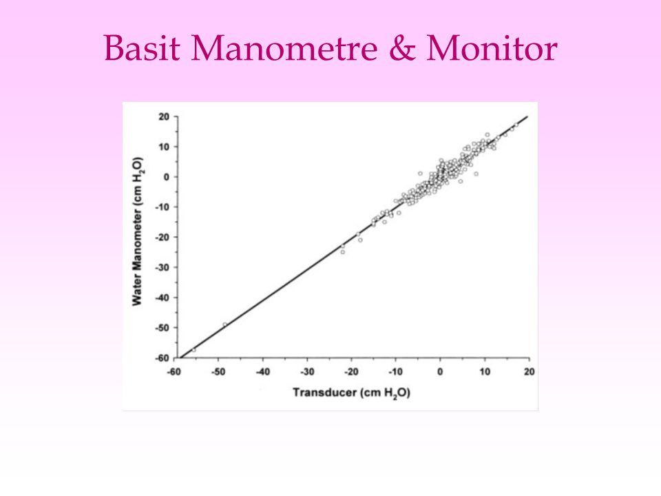 Basit Manometre & Monitor