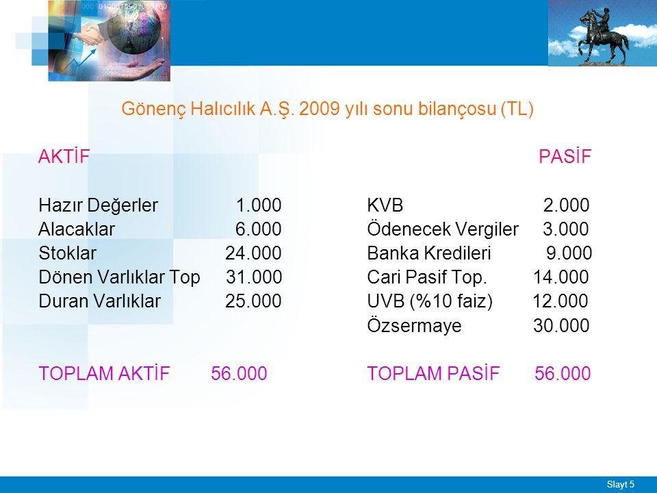 Slayt 5 Gönenç Halıcılık A.Ş. 2009 yılı sonu bilançosu (TL) AKTİF PASİF Hazır Değerler1.000KVB 2.000 Alacaklar6.000Ödenecek Vergiler 3.000 Stoklar 24.
