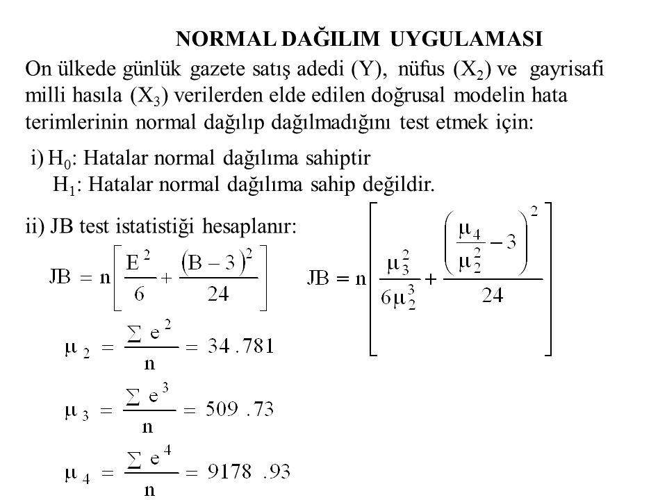 Jarque-Bera Normallik Testi 1.AşamaH 0 : u i 'ler normal dağılımlıdır H 1 : u i 'ler normal dağılımlı değildir 2.Aşama  = 0.05 3.Aşama   ,sd =5.99