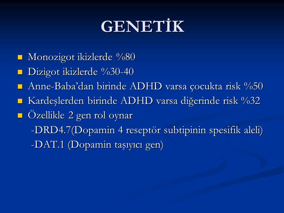 GENETİK Monozigot ikizlerde %80 Monozigot ikizlerde %80 Dizigot ikizlerde %30-40 Dizigot ikizlerde %30-40 Anne-Baba'dan birinde ADHD varsa çocukta risk %50 Anne-Baba'dan birinde ADHD varsa çocukta risk %50 Kardeşlerden birinde ADHD varsa diğerinde risk %32 Kardeşlerden birinde ADHD varsa diğerinde risk %32 Özellikle 2 gen rol oynar Özellikle 2 gen rol oynar -DRD4.7(Dopamin 4 reseptör subtipinin spesifik aleli) -DRD4.7(Dopamin 4 reseptör subtipinin spesifik aleli) -DAT.1 (Dopamin taşıyıcı gen) -DAT.1 (Dopamin taşıyıcı gen)