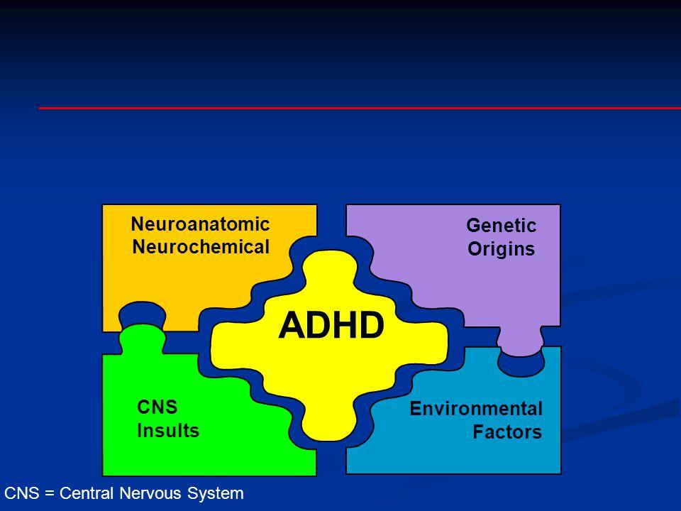 CNS = Central Nervous System Neuroanatomic Neurochemical Genetic Origins Environmental Factors CNS Insults ADHD
