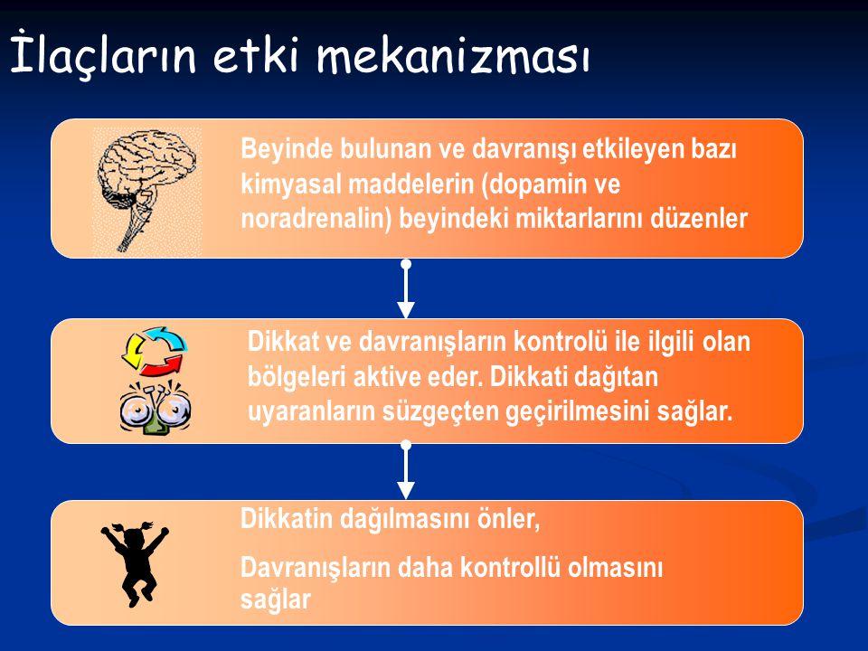 İlaçların etki mekanizması Beyinde bulunan ve davranışı etkileyen bazı kimyasal maddelerin (dopamin ve noradrenalin) beyindeki miktarlarını düzenler Dikkat ve davranışların kontrolü ile ilgili olan bölgeleri aktive eder.