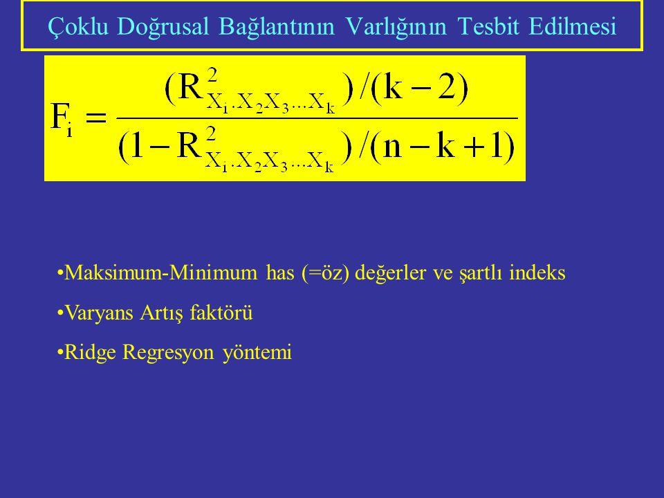 Çoklu Doğrusal Bağlantının Varlığının Tesbit Edilmesi Tahmin edilen modelin t-istatistikleri anlamsız iken, R 2 yüksek ve katsayıların topluca testi sonucu F istatistiğinin anlamlı bulunması, Bağımsız değişkenler arasında ikişerli kuvvetli ilişki bulunması Yardımcı Regresyonlar Kriteri Y = b 1 + b 2 X 2 + b 3 X 3 +b 4 X 4 + u X 2 = a 12 + a 32 X 3 +a 42 X 4 + v 2 X 3 = a 13 + a 23 X 2 +a 43 X 4 + v 3 X 4 = a 14 + a 24 X 2 +a 34 X 3 + v 4