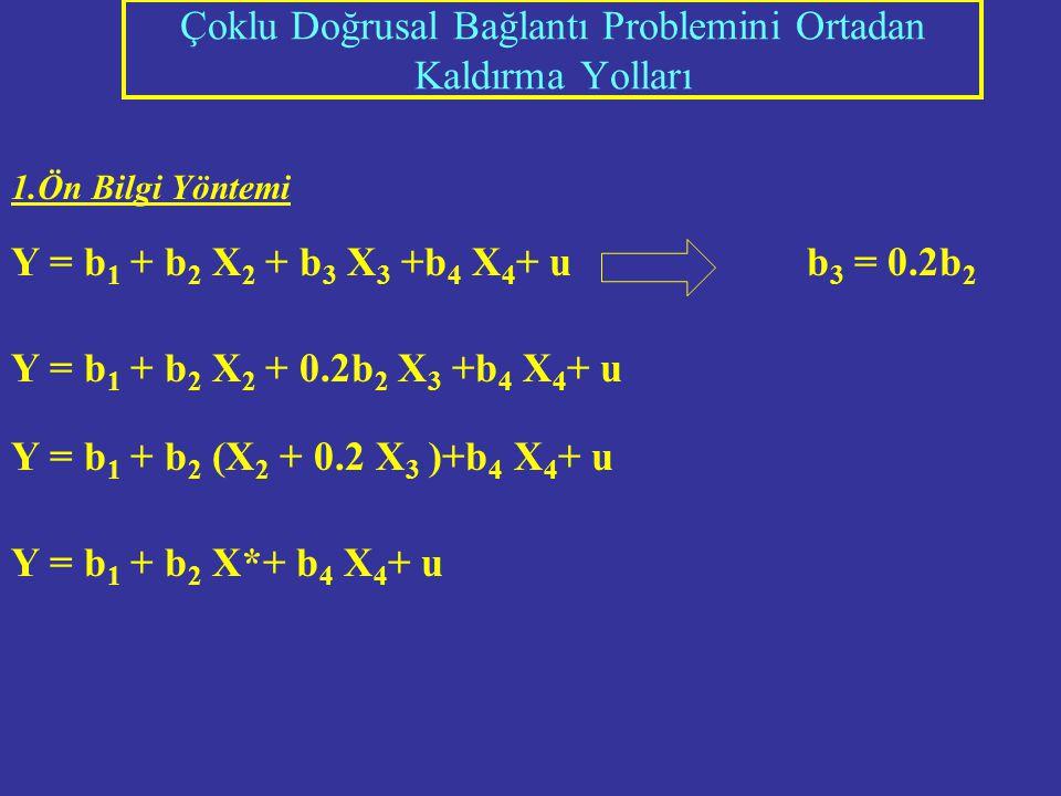 Çoklu Doğrusal Bağlantının Varlığının Tesbit Edilmesi Maksimum-Minimum has (=öz) değerler ve şartlı indeks Varyans Artış faktörü Ridge Regresyon yöntemi