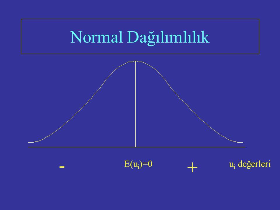 Normal Dağılımlılık EKK tahmincilerinin ihtimal dağılımları u i 'nin ihtimal dağılımı hakkında yapılan varsayıma bağlıdır.