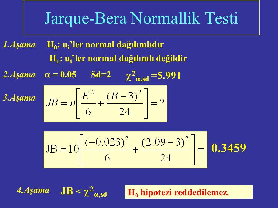 Km = 4.191 + 0.134 Yaş (8.74)(88.11) Bakım = 7.29 + 27.58 Yaş- 151.15 (4.191 + 0.134 Yaş = -626,18 + 7.33Yaş