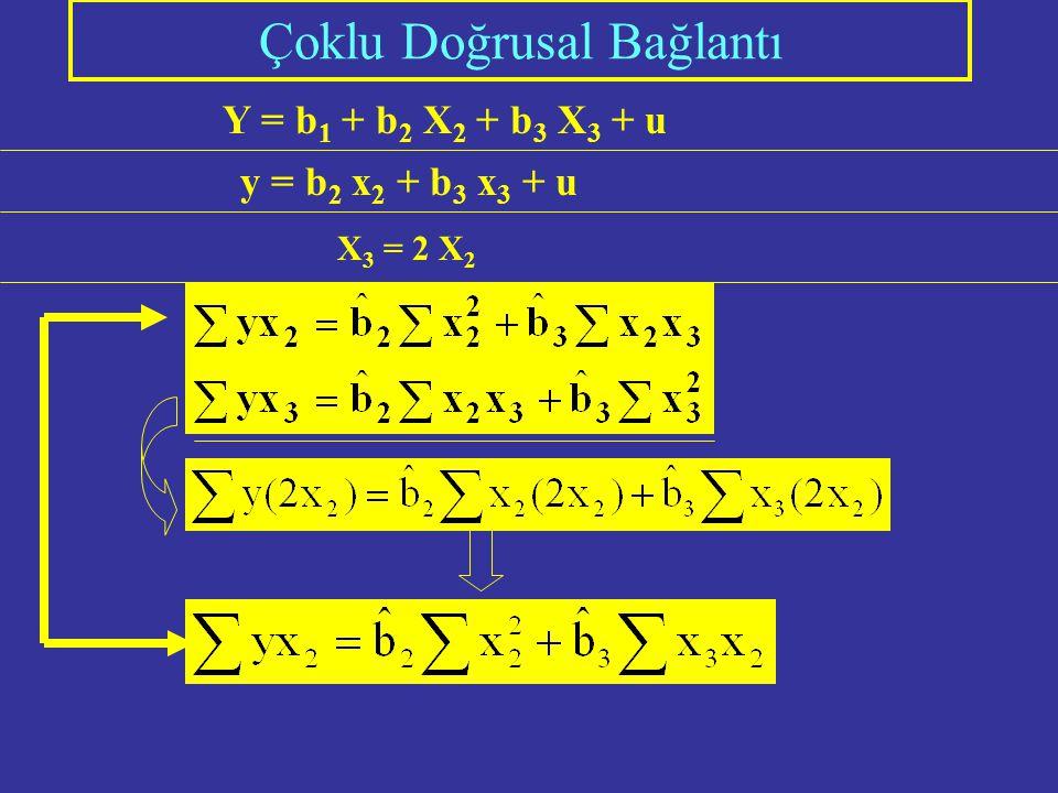Çoklu Doğrusal Bağlantı Y = b 1 + b 2 X 2 + b 3 X 3 + u y = b 2 x 2 + b 3 x 3 + u X 3 = 2 X 2