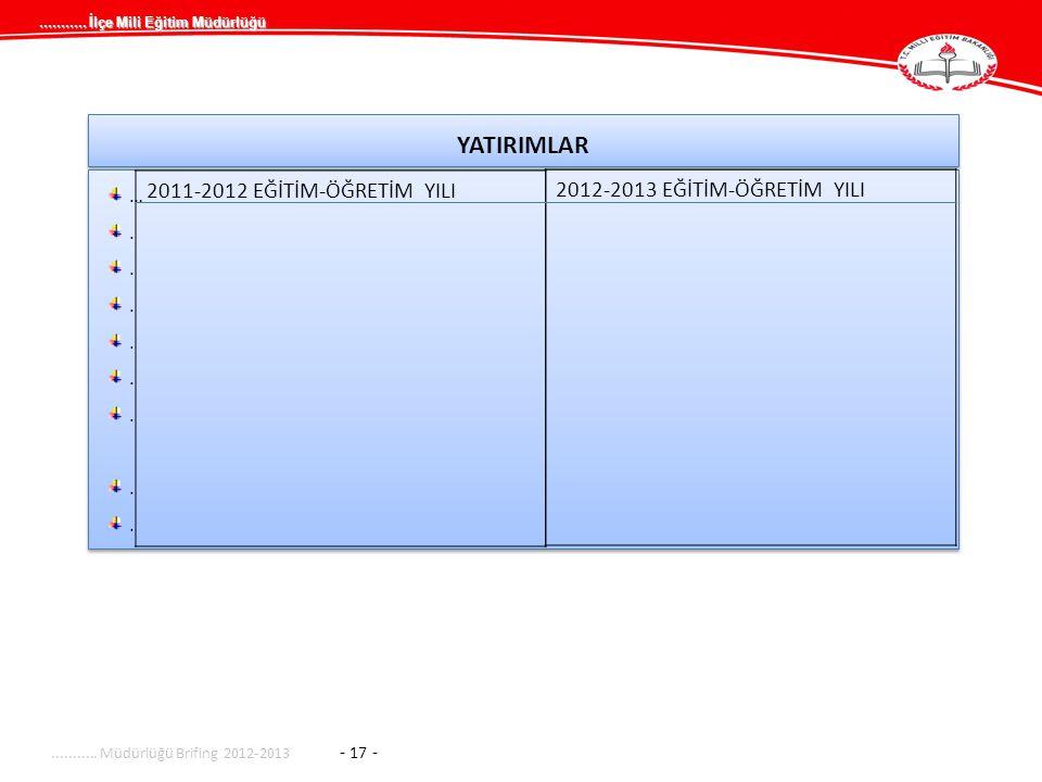 ........... İlçe Mili Eğitim Müdürlüğü YATIRIMLAR …........…........ …........…................... Müdürlüğü Brifing 2012-2013 - 17 - 2011-2012 EĞİTİM