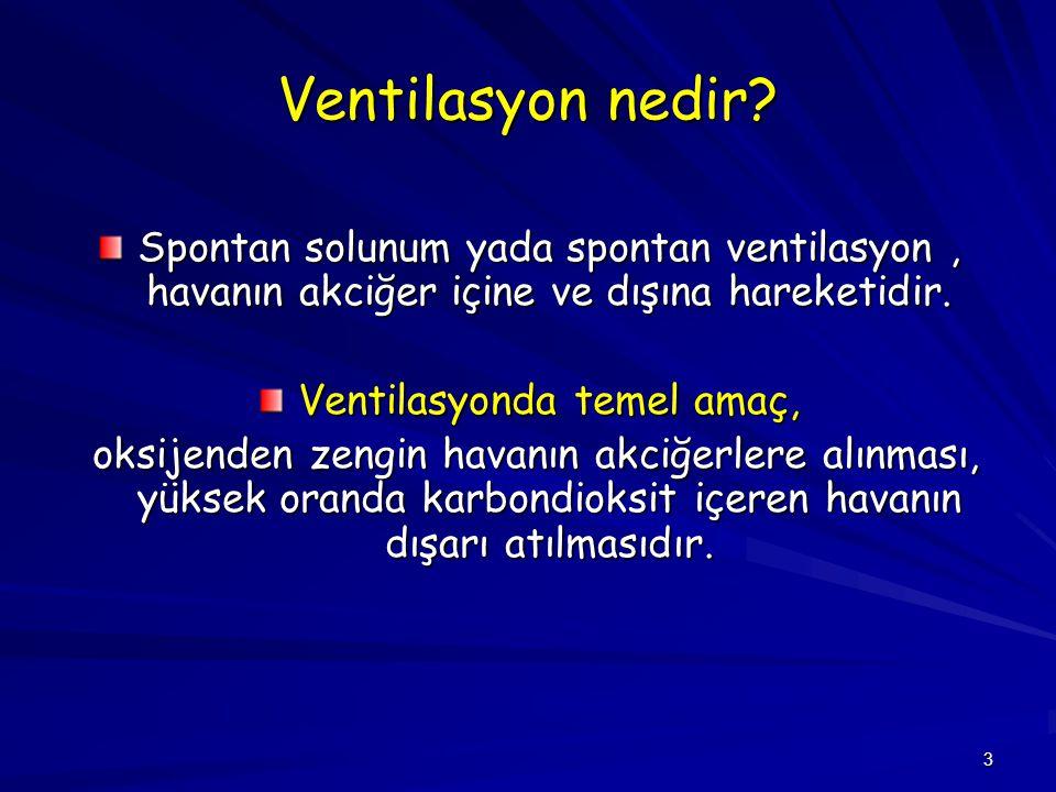 64 ATELEKTAZİNİN ÖNLENMESİ PEEP Havayolları kollapsı (%65) + Atelektatik alveol Toraks grafisi: Parankim dansitesinde azalma UYGUNSUZ PEEP UYGULAMASI: Yetersiz açılma olduğunda sağlıklı (açık) alveollerde overinflasyon Yetersiz açılma olduğunda sağlıklı (açık) alveollerde overinflasyon Atelektatik alanın perfüzyonunda artış Atelektatik alanın perfüzyonunda artış Ventilasyon-Perfüzyon dengesizliği artışı Ventilasyon-Perfüzyon dengesizliği artışı %100 O 2 + PEEP: Atelektaziyi azaltır, gaz değişimini iyileştirir.