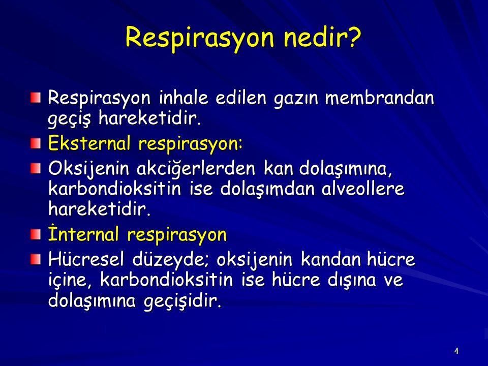 45 Dinamik pulmoner hiperinflasyon İnternal PEEP belirleyicileri Mekanik faktörler Akıma direnç Ekspirasyon akımının sınırlanması Solunum sistemlerinin direnci Ek dirençler Entübasyon tüpü Ventilatör devresi Ventilatör ayarı Solunum hızı Solunum hızı I:E oranı I:E oranı Dakika ventilasyonu Dakika ventilasyonu İnternal Eksternal Bronkodilatörler: Bronş hiperaktivitesi durumunda bronş düz kaslarını gevşeterek bronş direncini azaltır,akciğerin boşalma debisini iyileştirerek İnternal PEEP ve dinamik pulmonner hiperinflasyonu azaltır.