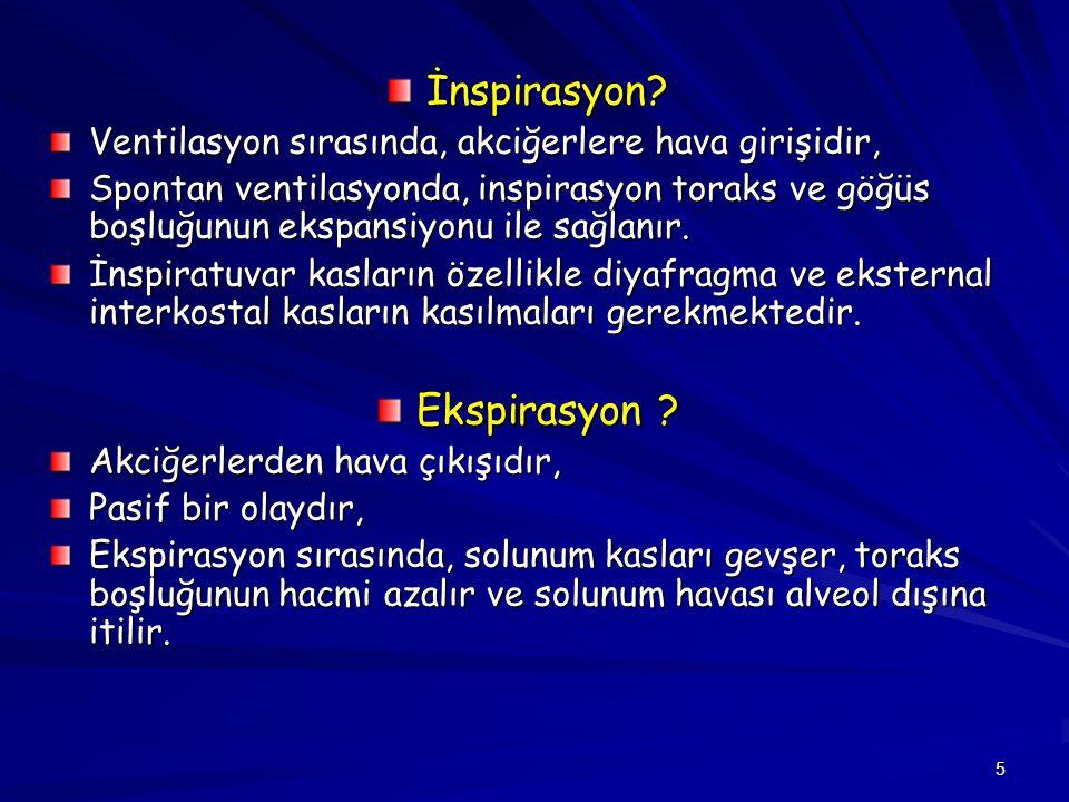76 İnspirasyon fazı İnspirasyon fazı İnspirasyondan ekspirasyona değişme İnspirasyondan ekspirasyona değişme Ekspirasyon fazı Ekspirasyon fazı Ekspirasyondan inspirasyona değişme Ekspirasyondan inspirasyona değişme Solunum zaman ilişkisi : Solunum zaman ilişkisi : I:E ilişkisi veya I:E ratio inspirasyon ekspirasyon sürelerinin zaman ilişkileridir I:E ilişkisi veya I:E ratio inspirasyon ekspirasyon sürelerinin zaman ilişkileridir Solutma siklusları