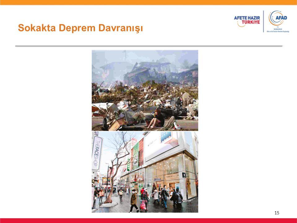 Sokakta Deprem Davranışı 15