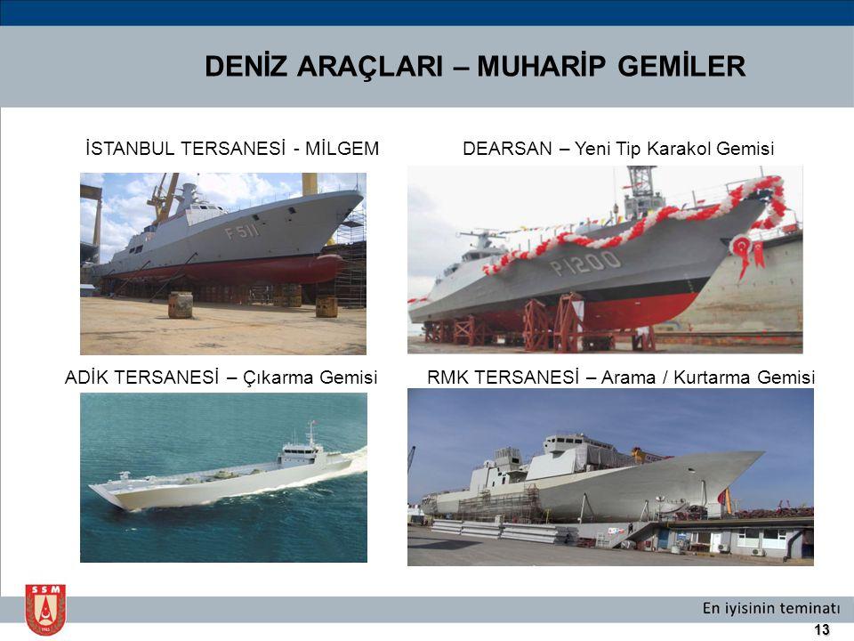 13 DENİZ ARAÇLARI – MUHARİP GEMİLER İSTANBUL TERSANESİ - MİLGEMDEARSAN – Yeni Tip Karakol Gemisi ADİK TERSANESİ – Çıkarma Gemisi RMK TERSANESİ – Arama
