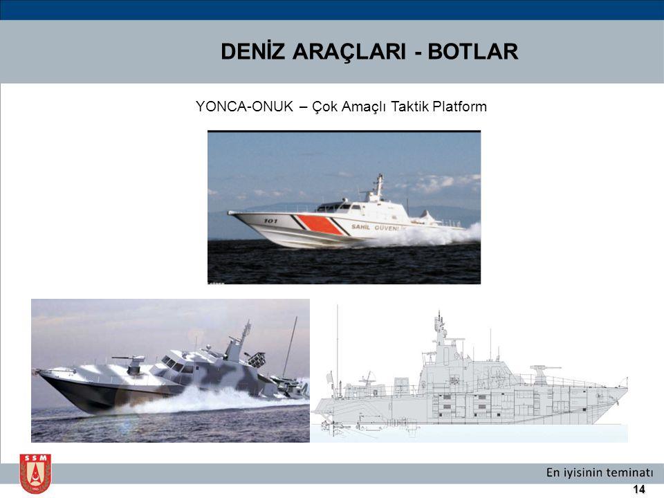 14 DENİZ ARAÇLARI - BOTLAR YONCA-ONUK – Çok Amaçlı Taktik Platform