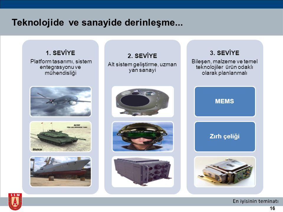 16 Teknolojide ve sanayide derinleşme... 1. SEVİYE Platform tasarımı, sistem entegrasyonu ve mühendisliği 2. SEVİYE Alt sistem geliştirme, uzman yan s
