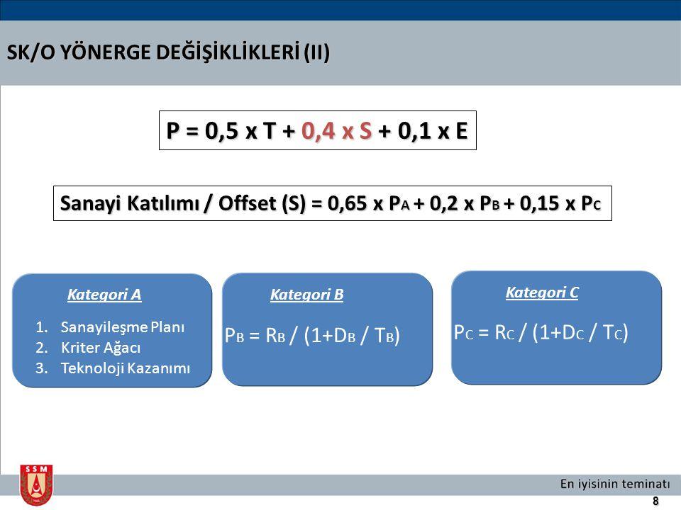 8 SK/O YÖNERGE DEĞİŞİKLİKLERİ (II) P = 0,5 x T + 0,4 x S + 0,1 x E Sanayi Katılımı / Offset (S) = 0,65 x P A + 0,2 x P B + 0,15 x P C 1.Sanayileşme Pl